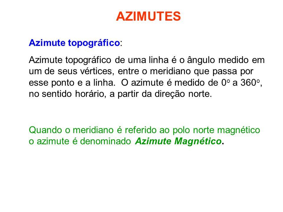 AZIMUTES Azimute topográfico: Azimute topográfico de uma linha é o ângulo medido em um de seus vértices, entre o meridiano que passa por esse ponto e a linha.
