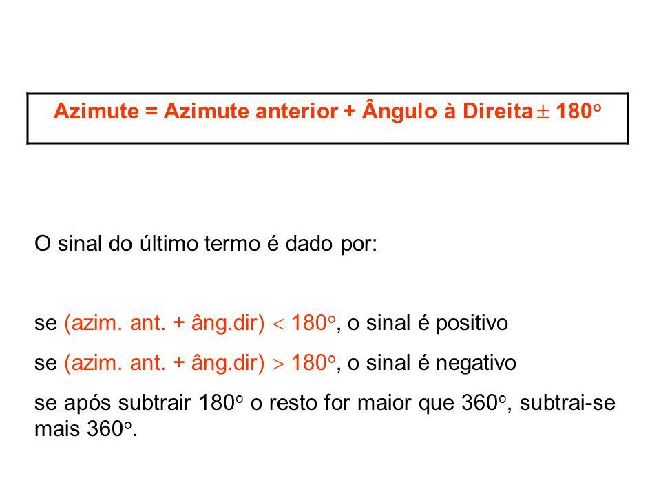 Azimute = Azimute anterior + Ângulo à Direita 180 o O sinal do último termo é dado por: se (azim.