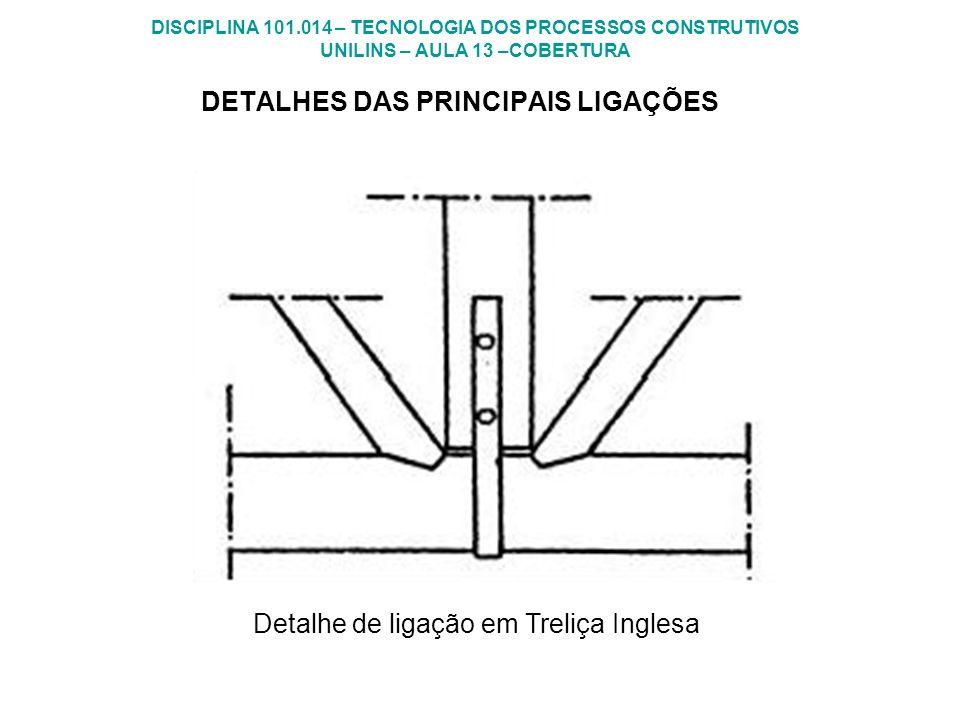 DISCIPLINA 101.014 – TECNOLOGIA DOS PROCESSOS CONSTRUTIVOS UNILINS – AULA 13 –COBERTURA DETALHES DAS PRINCIPAIS LIGAÇÕES Detalhe de ligação em Treliça