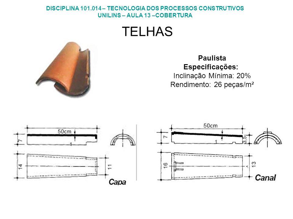 DISCIPLINA 101.014 – TECNOLOGIA DOS PROCESSOS CONSTRUTIVOS UNILINS – AULA 13 –COBERTURA TELHAS Paulista Especificações: Inclinação Mínima: 20% Rendime