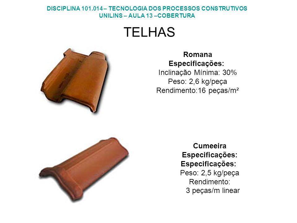 DISCIPLINA 101.014 – TECNOLOGIA DOS PROCESSOS CONSTRUTIVOS UNILINS – AULA 13 –COBERTURA TELHAS Romana Especificações: Inclinação Mínima: 30% Peso: 2,6