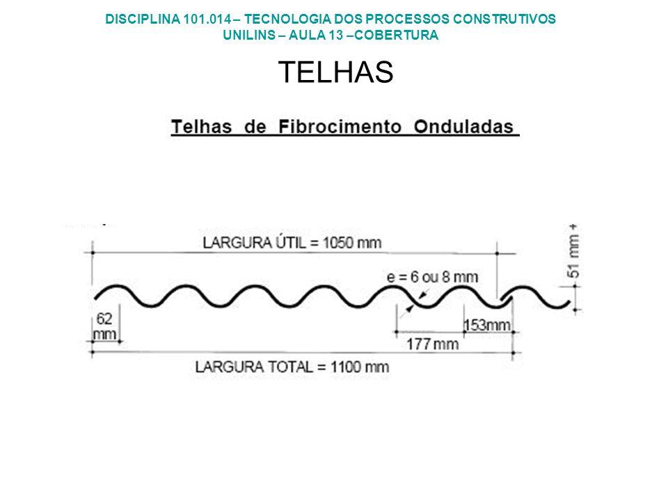 DISCIPLINA 101.014 – TECNOLOGIA DOS PROCESSOS CONSTRUTIVOS UNILINS – AULA 13 –COBERTURA TELHAS