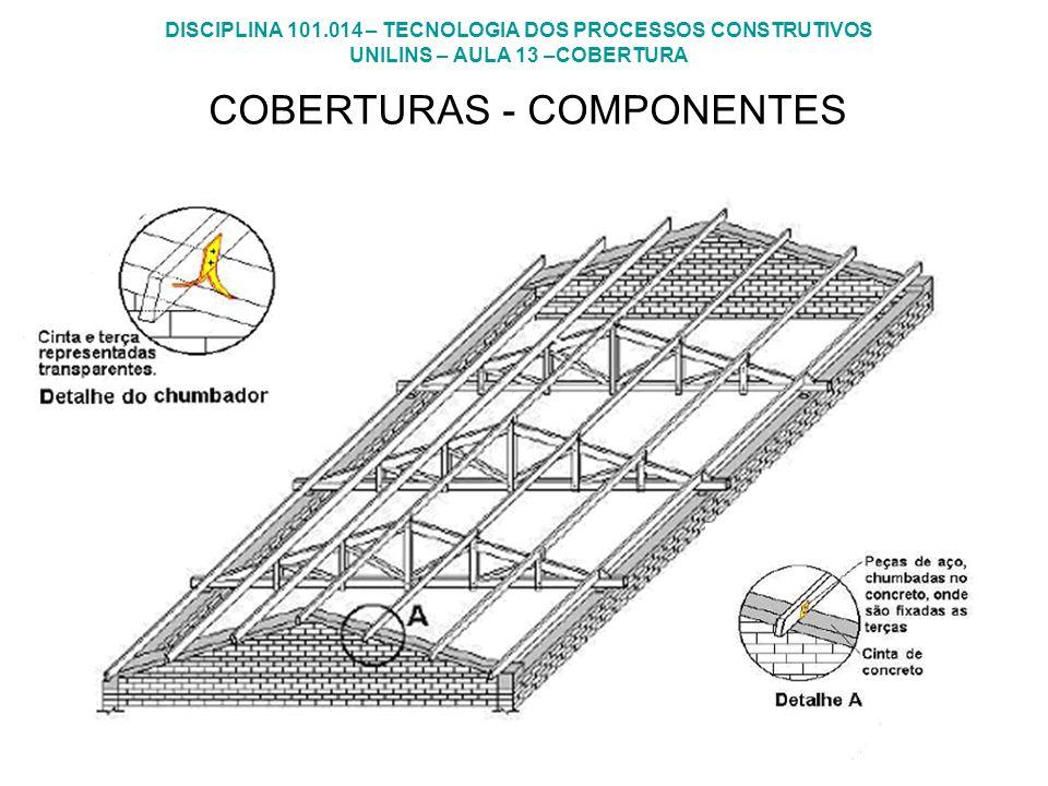 DISCIPLINA 101.014 – TECNOLOGIA DOS PROCESSOS CONSTRUTIVOS UNILINS – AULA 13 –COBERTURA COBERTURAS - COMPONENTES