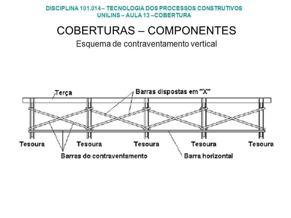 DISCIPLINA 101.014 – TECNOLOGIA DOS PROCESSOS CONSTRUTIVOS UNILINS – AULA 13 –COBERTURA COBERTURAS – COMPONENTES Esquema de contraventamento vertical