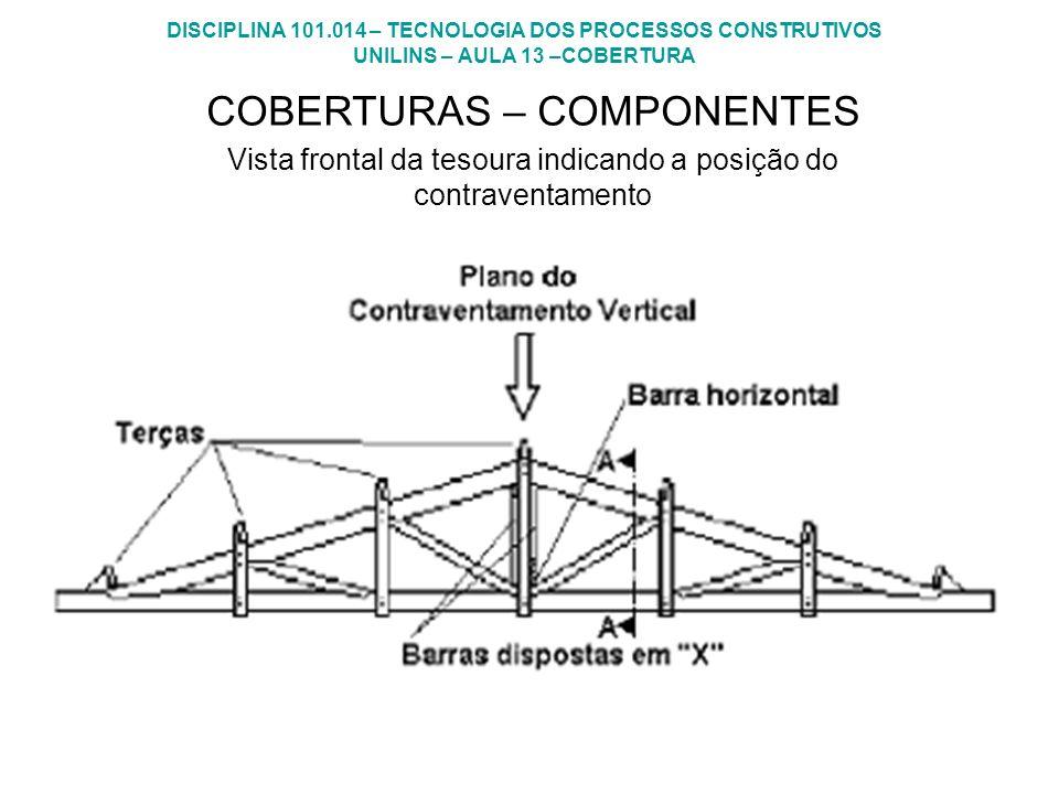 DISCIPLINA 101.014 – TECNOLOGIA DOS PROCESSOS CONSTRUTIVOS UNILINS – AULA 13 –COBERTURA COBERTURAS – COMPONENTES Vista frontal da tesoura indicando a