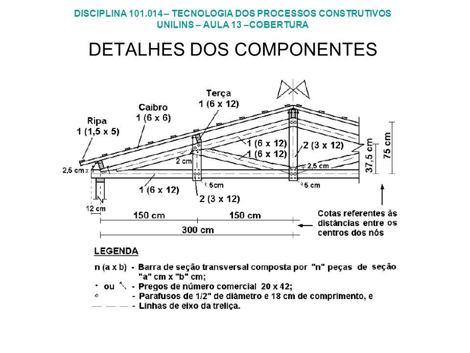 DISCIPLINA 101.014 – TECNOLOGIA DOS PROCESSOS CONSTRUTIVOS UNILINS – AULA 13 –COBERTURA DETALHES DOS COMPONENTES