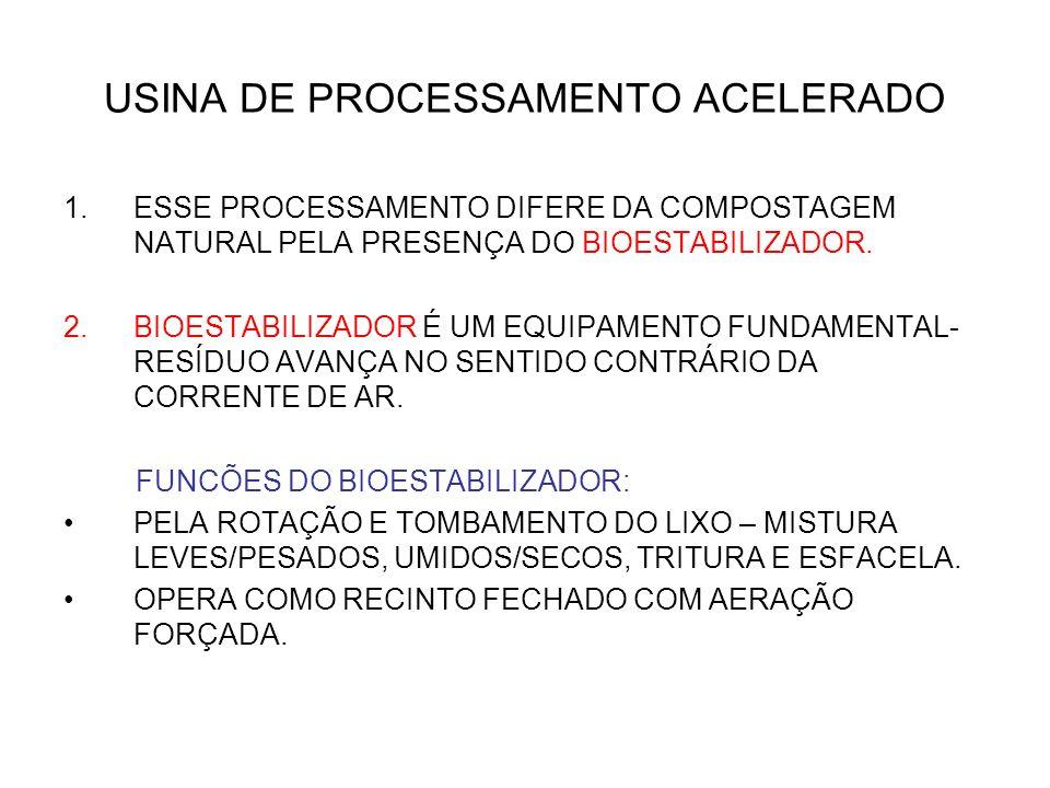 USINA DE PROCESSAMENTO ACELERADO 1.ESSE PROCESSAMENTO DIFERE DA COMPOSTAGEM NATURAL PELA PRESENÇA DO BIOESTABILIZADOR. 2.BIOESTABILIZADOR É UM EQUIPAM