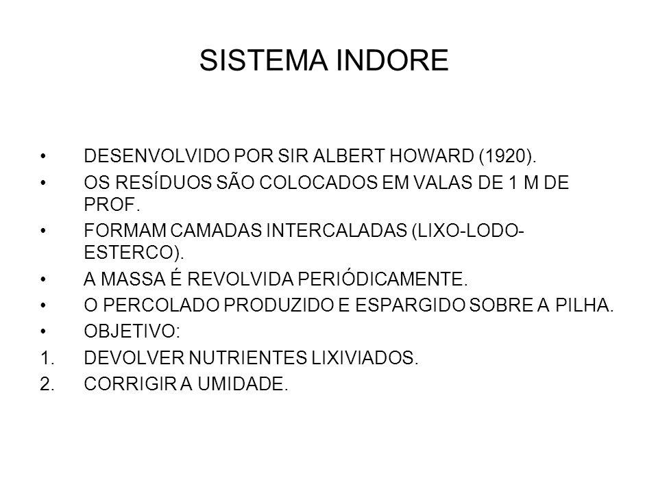 SISTEMA INDORE DESENVOLVIDO POR SIR ALBERT HOWARD (1920). OS RESÍDUOS SÃO COLOCADOS EM VALAS DE 1 M DE PROF. FORMAM CAMADAS INTERCALADAS (LIXO-LODO- E