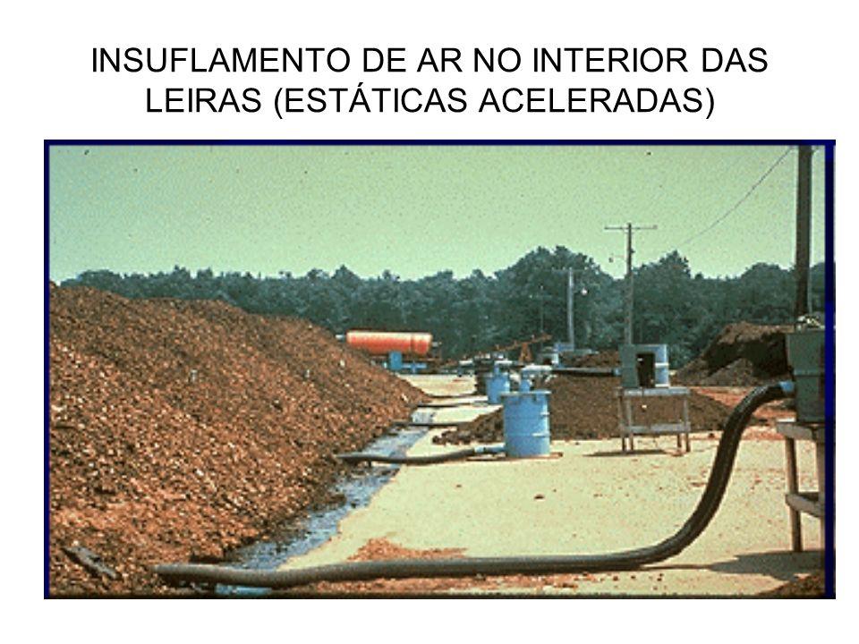 INSUFLAMENTO DE AR NO INTERIOR DAS LEIRAS (ESTÁTICAS ACELERADAS)