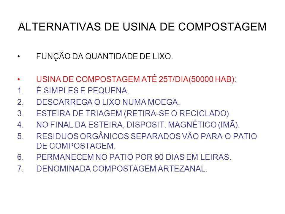 ALTERNATIVAS DE USINA DE COMPOSTAGEM FUNÇÃO DA QUANTIDADE DE LIXO. USINA DE COMPOSTAGEM ATÉ 25T/DIA(50000 HAB): 1.É SIMPLES E PEQUENA. 2.DESCARREGA O