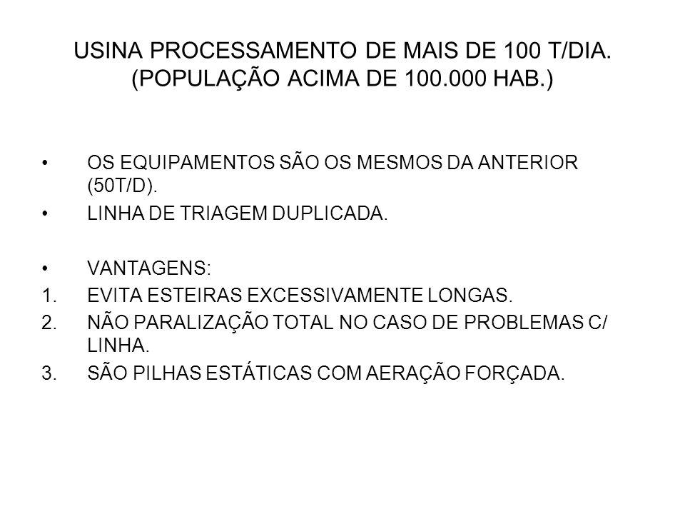 USINA PROCESSAMENTO DE MAIS DE 100 T/DIA. (POPULAÇÃO ACIMA DE 100.000 HAB.) OS EQUIPAMENTOS SÃO OS MESMOS DA ANTERIOR (50T/D). LINHA DE TRIAGEM DUPLIC