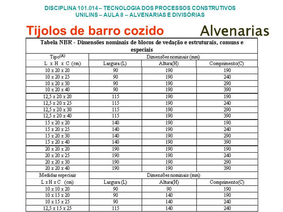 DISCIPLINA 101.014 – TECNOLOGIA DOS PROCESSOS CONSTRUTIVOS UNILINS – AULA 8 – ALVENARIAS E DIVISÓRIAS Tijolos de barro cozido