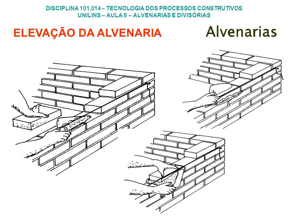 DISCIPLINA 101.014 – TECNOLOGIA DOS PROCESSOS CONSTRUTIVOS UNILINS – AULA 8 – ALVENARIAS E DIVISÓRIAS ELEVAÇÃO DA ALVENARIA