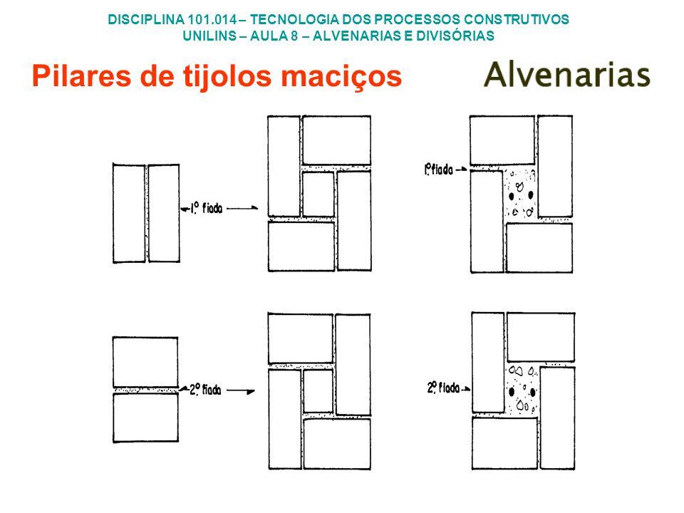 DISCIPLINA 101.014 – TECNOLOGIA DOS PROCESSOS CONSTRUTIVOS UNILINS – AULA 8 – ALVENARIAS E DIVISÓRIAS Pilares de tijolos maciços