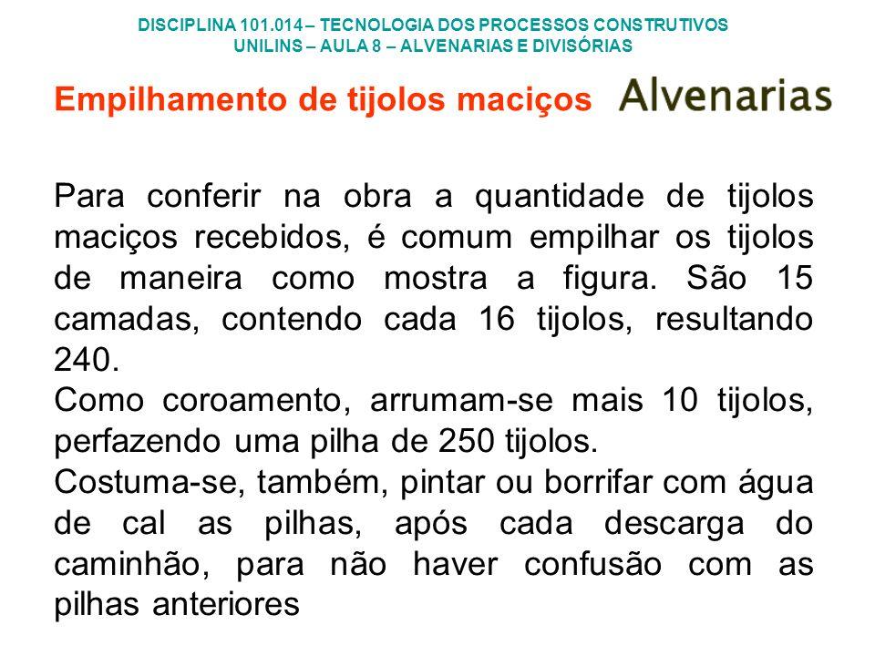 DISCIPLINA 101.014 – TECNOLOGIA DOS PROCESSOS CONSTRUTIVOS UNILINS – AULA 8 – ALVENARIAS E DIVISÓRIAS Empilhamento de tijolos maciços Para conferir na
