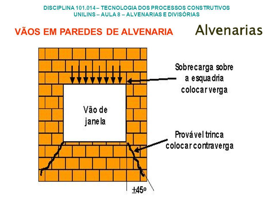 DISCIPLINA 101.014 – TECNOLOGIA DOS PROCESSOS CONSTRUTIVOS UNILINS – AULA 8 – ALVENARIAS E DIVISÓRIAS VÃOS EM PAREDES DE ALVENARIA