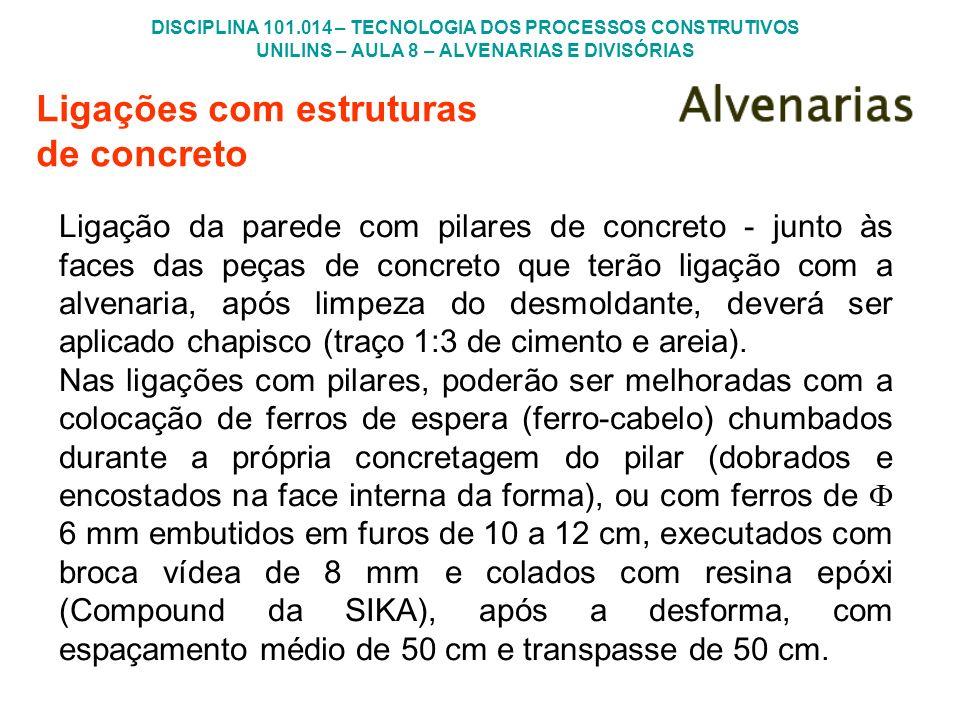 DISCIPLINA 101.014 – TECNOLOGIA DOS PROCESSOS CONSTRUTIVOS UNILINS – AULA 8 – ALVENARIAS E DIVISÓRIAS Ligações com estruturas de concreto Ligação da p