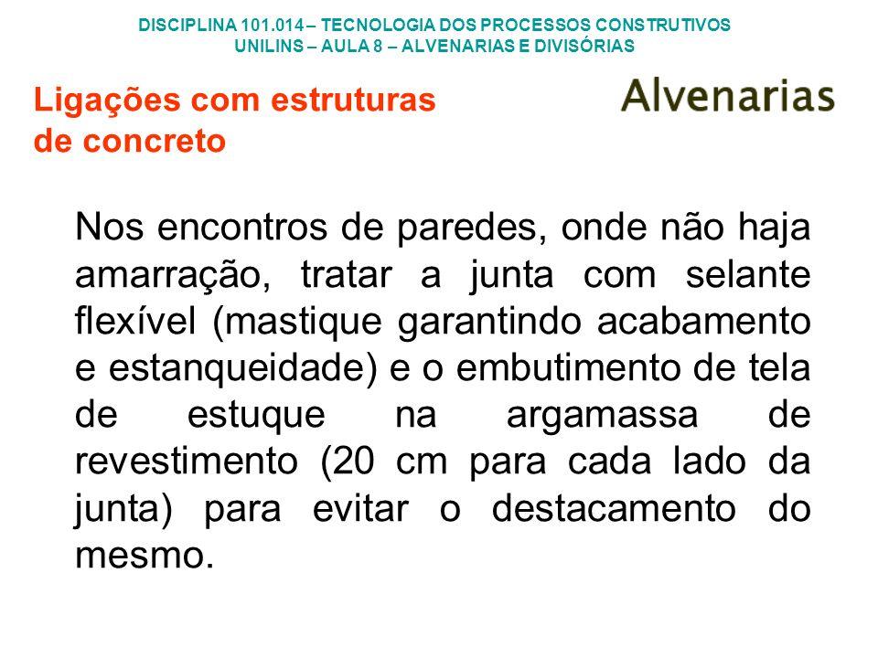 DISCIPLINA 101.014 – TECNOLOGIA DOS PROCESSOS CONSTRUTIVOS UNILINS – AULA 8 – ALVENARIAS E DIVISÓRIAS Ligações com estruturas de concreto Nos encontro