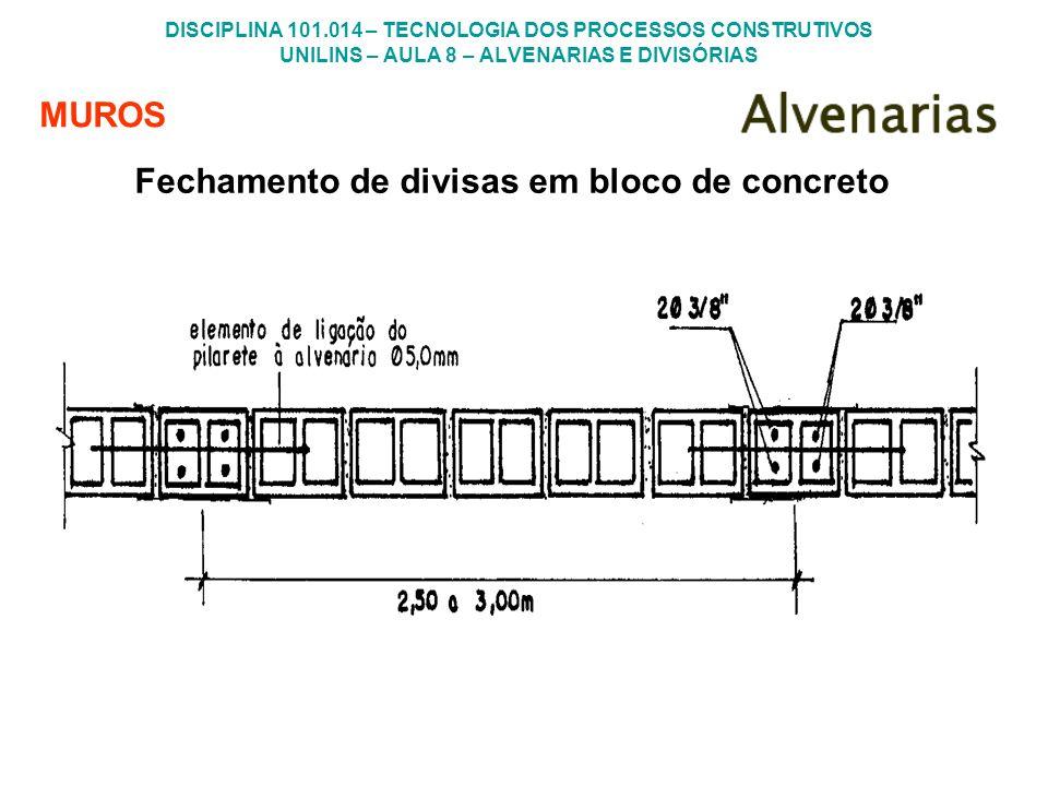 DISCIPLINA 101.014 – TECNOLOGIA DOS PROCESSOS CONSTRUTIVOS UNILINS – AULA 8 – ALVENARIAS E DIVISÓRIAS MUROS Fechamento de divisas em bloco de concreto