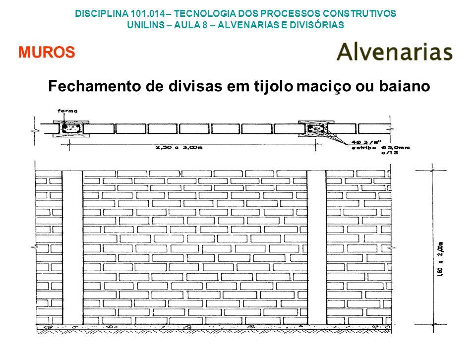 DISCIPLINA 101.014 – TECNOLOGIA DOS PROCESSOS CONSTRUTIVOS UNILINS – AULA 8 – ALVENARIAS E DIVISÓRIAS MUROS Fechamento de divisas em tijolo maciço ou