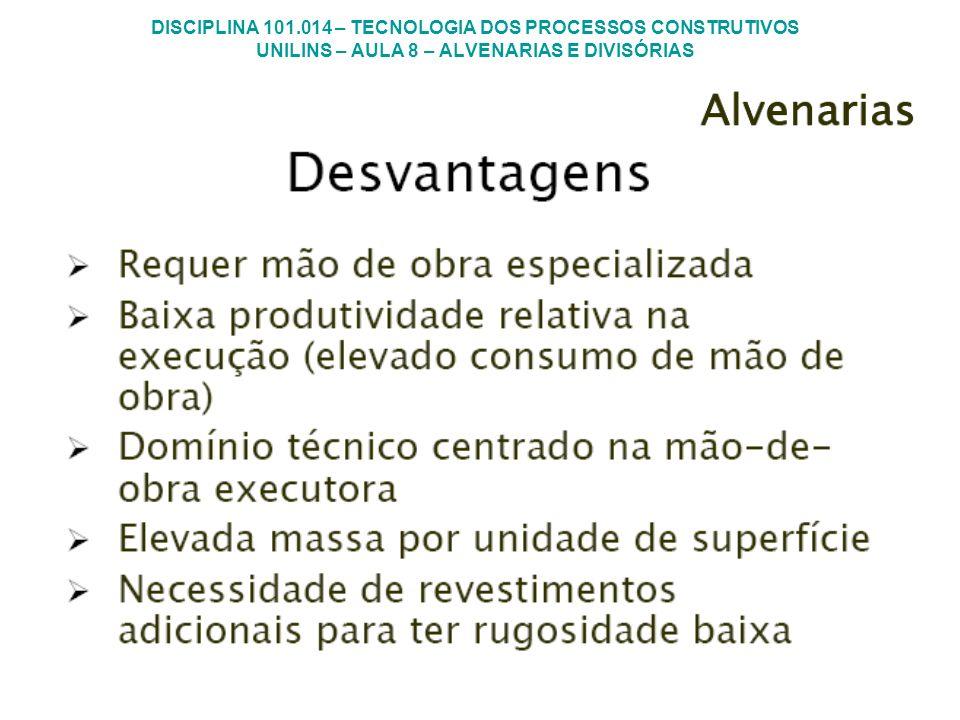 DISCIPLINA 101.014 – TECNOLOGIA DOS PROCESSOS CONSTRUTIVOS UNILINS – AULA 8 – ALVENARIAS E DIVISÓRIAS OUTROS TIPOS DE REFORÇOS EM PAREDES DE ALVENARIA