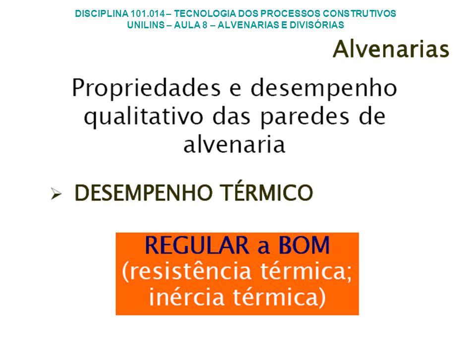 DISCIPLINA 101.014 – TECNOLOGIA DOS PROCESSOS CONSTRUTIVOS UNILINS – AULA 8 – ALVENARIAS E DIVISÓRIAS Empilhamento de tijolos maciços