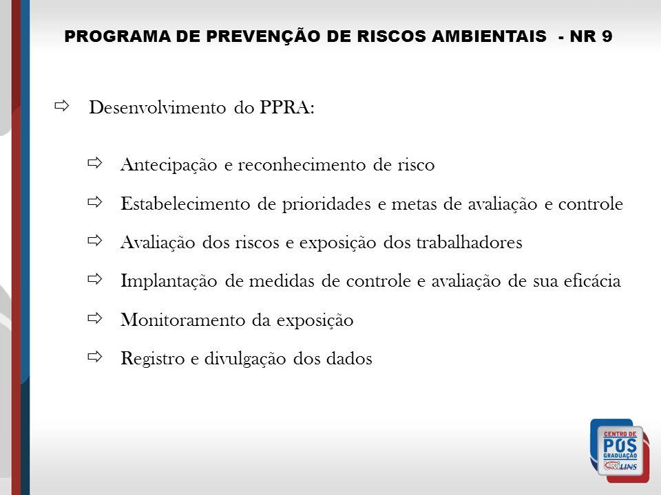 PROGRAMA DE PREVENÇÃO DE RISCOS AMBIENTAIS - NR 9 Desenvolvimento do PPRA: Antecipação e reconhecimento de risco Estabelecimento de prioridades e meta