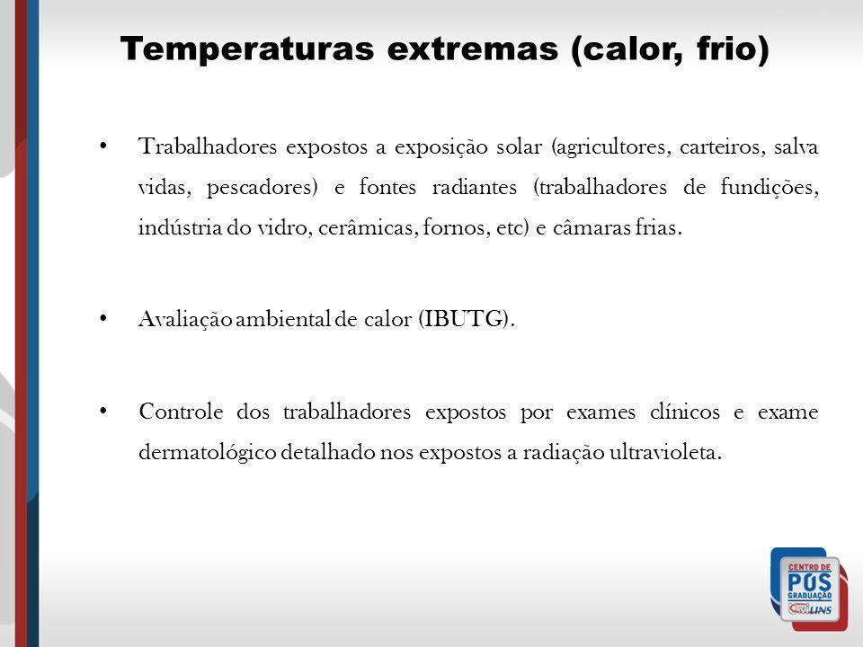 Temperaturas extremas (calor, frio) Trabalhadores expostos a exposição solar (agricultores, carteiros, salva vidas, pescadores) e fontes radiantes (tr
