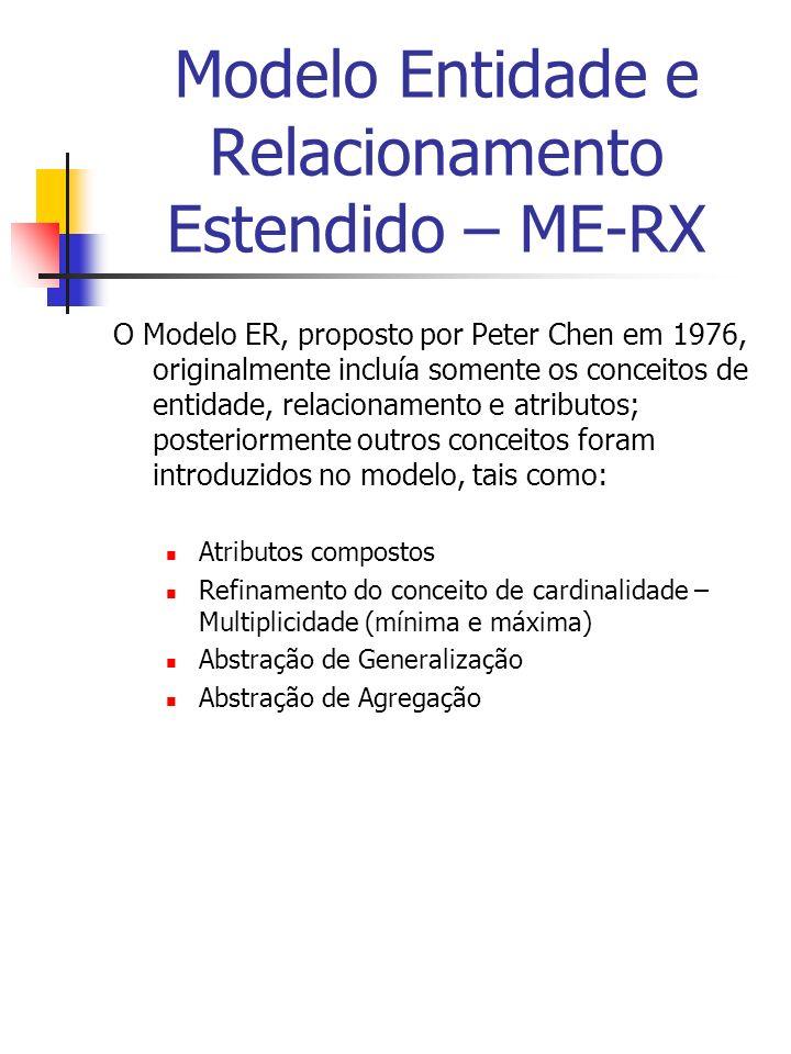 Modelo Entidade e Relacionamento Estendido – ME-RX O Modelo ER, proposto por Peter Chen em 1976, originalmente incluía somente os conceitos de entidade, relacionamento e atributos; posteriormente outros conceitos foram introduzidos no modelo, tais como: Atributos compostos Refinamento do conceito de cardinalidade – Multiplicidade (mínima e máxima) Abstração de Generalização Abstração de Agregação