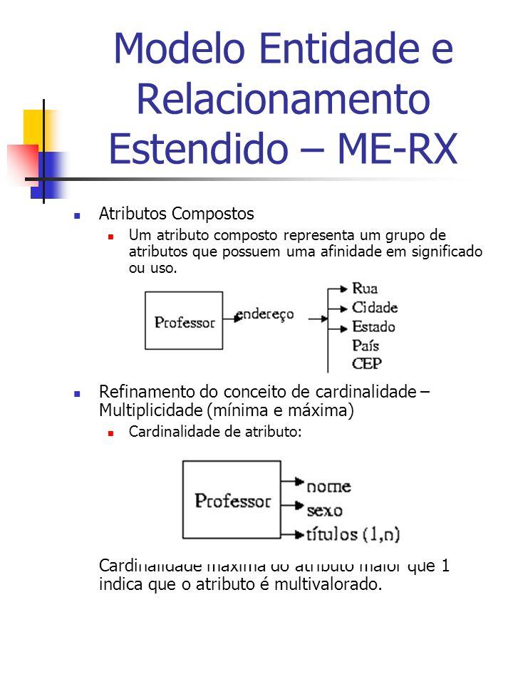 Modelo Entidade e Relacionamento Estendido – ME-RX Atributos Compostos Um atributo composto representa um grupo de atributos que possuem uma afinidade em significado ou uso.