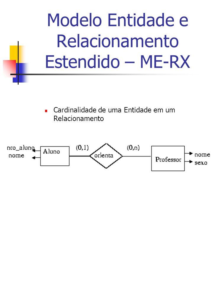 Modelo Entidade e Relacionamento Estendido – ME-RX Cardinalidade de uma Entidade em um Relacionamento
