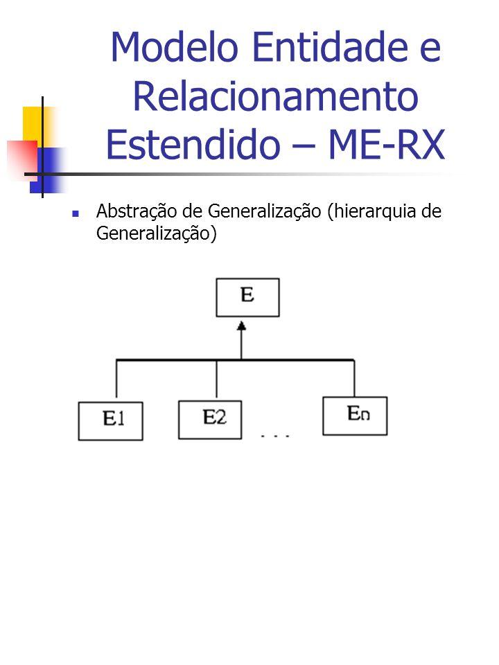 Modelo Entidade e Relacionamento Estendido – ME-RX Abstração de Generalização (hierarquia de Generalização)