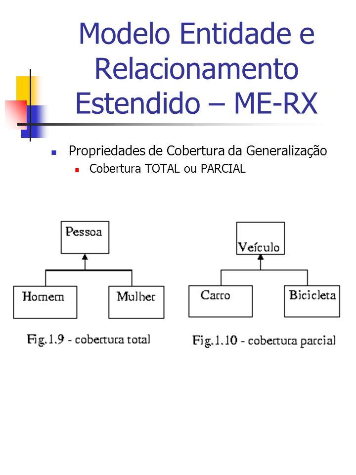 Modelo Entidade e Relacionamento Estendido – ME-RX Propriedades de Cobertura da Generalização Cobertura TOTAL ou PARCIAL