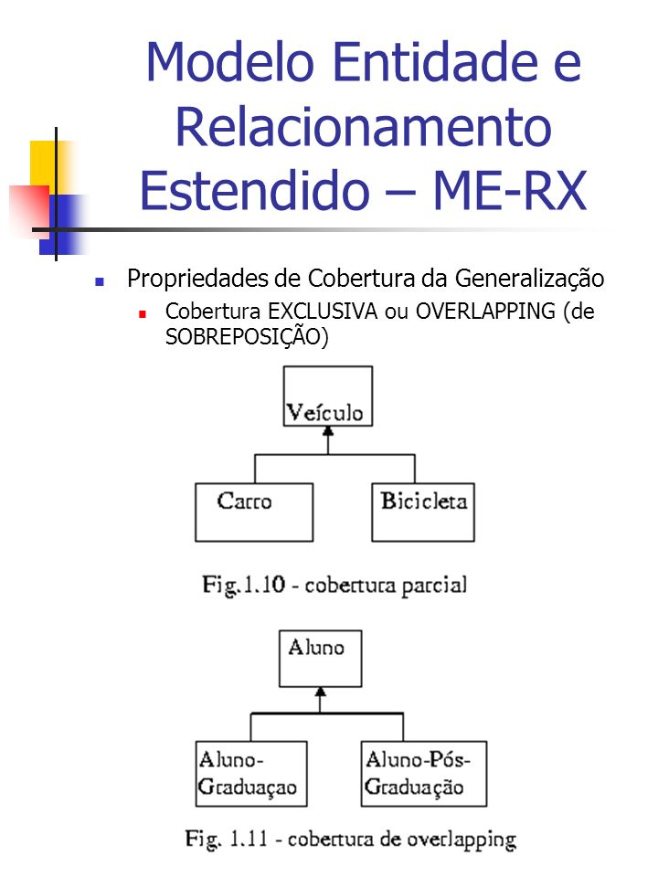 Modelo Entidade e Relacionamento Estendido – ME-RX Propriedades de Cobertura da Generalização Cobertura EXCLUSIVA ou OVERLAPPING (de SOBREPOSIÇÃO)