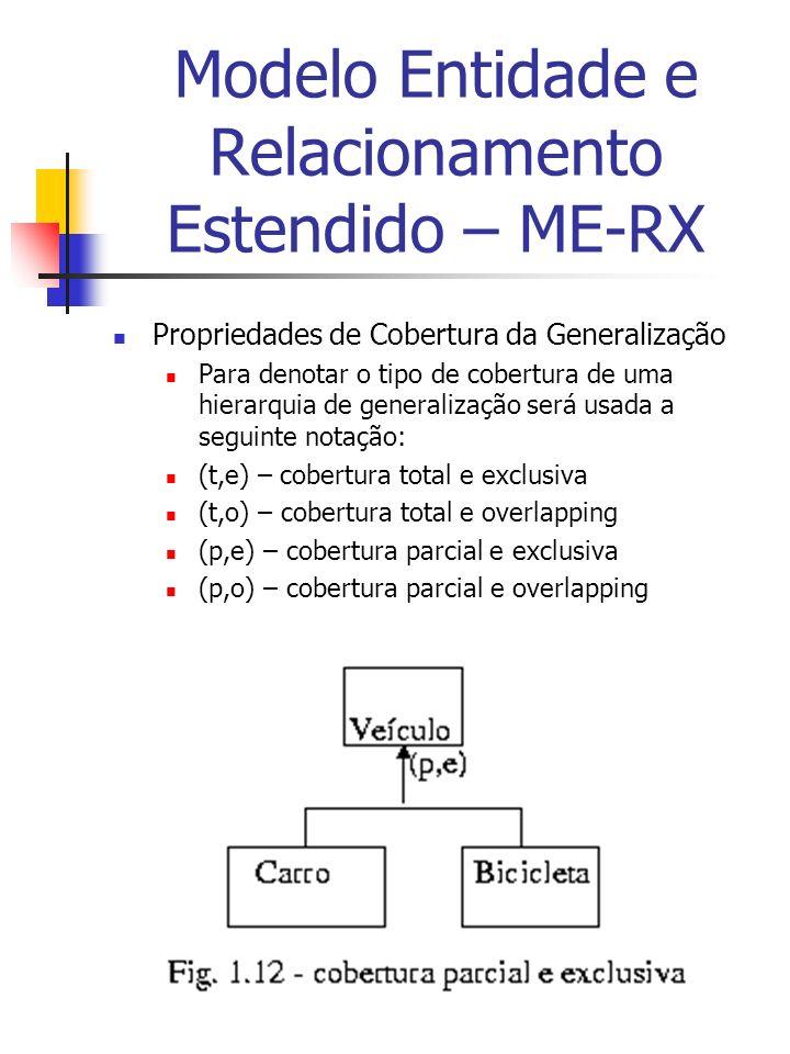 Modelo Entidade e Relacionamento Estendido – ME-RX Propriedades de Cobertura da Generalização Para denotar o tipo de cobertura de uma hierarquia de generalização será usada a seguinte notação: (t,e) – cobertura total e exclusiva (t,o) – cobertura total e overlapping (p,e) – cobertura parcial e exclusiva (p,o) – cobertura parcial e overlapping