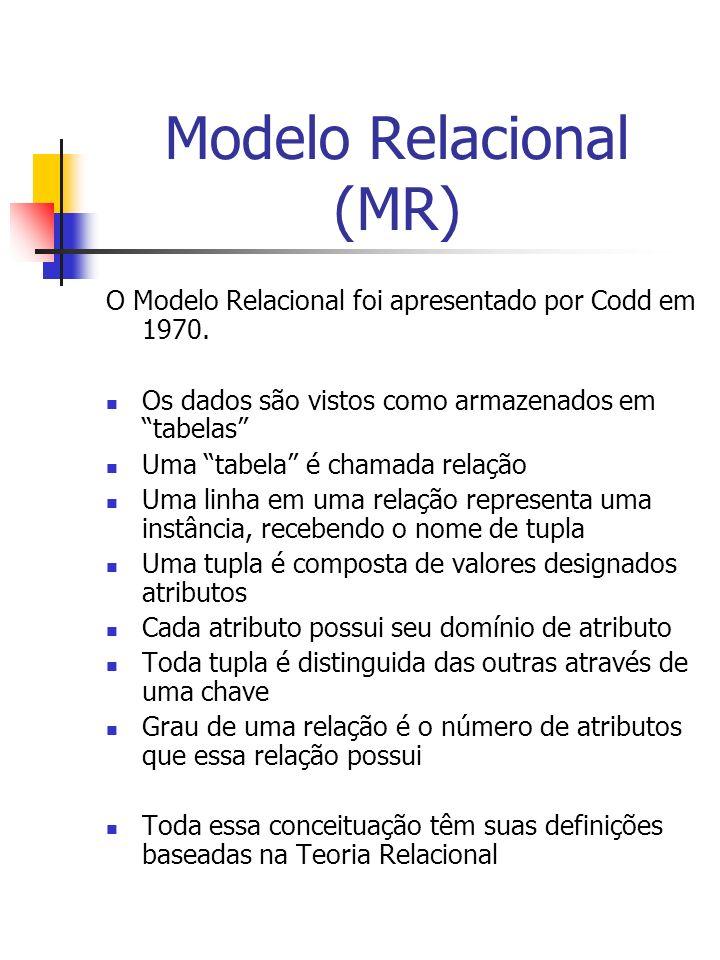 Modelo Relacional (MR) O Modelo Relacional foi apresentado por Codd em 1970.