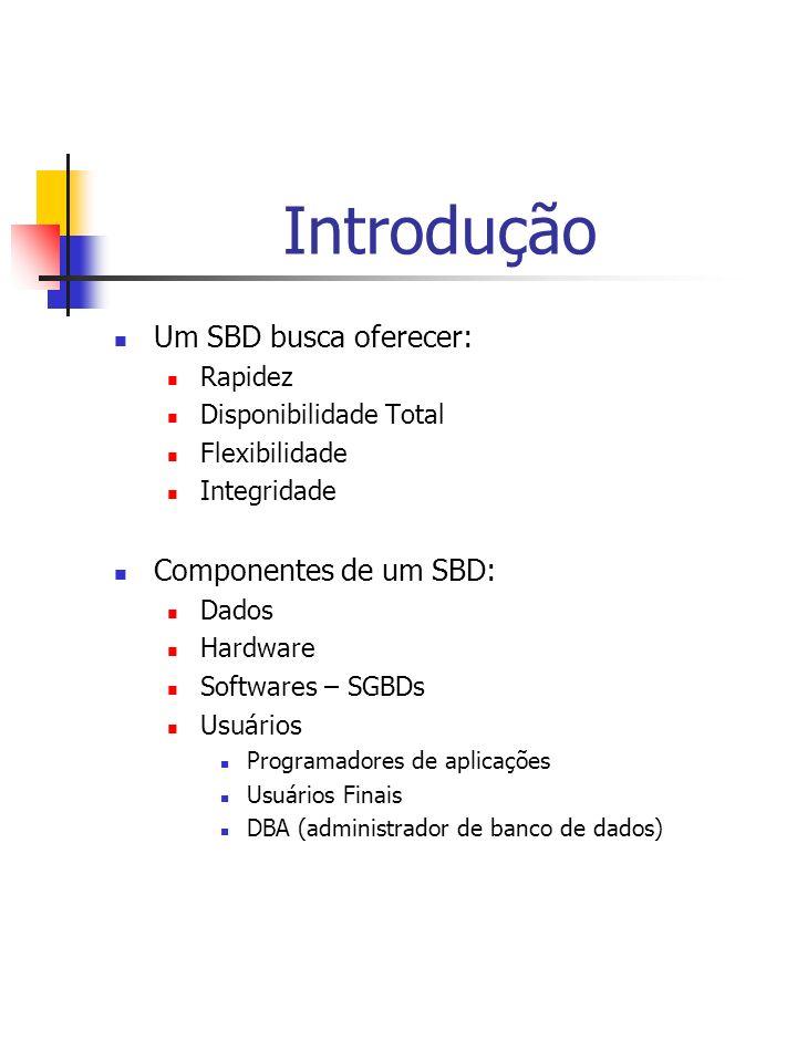Introdução Um SBD busca oferecer: Rapidez Disponibilidade Total Flexibilidade Integridade Componentes de um SBD: Dados Hardware Softwares – SGBDs Usuários Programadores de aplicações Usuários Finais DBA (administrador de banco de dados)