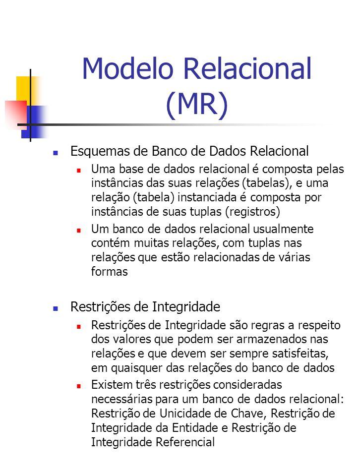 Modelo Relacional (MR) Esquemas de Banco de Dados Relacional Uma base de dados relacional é composta pelas instâncias das suas relações (tabelas), e uma relação (tabela) instanciada é composta por instâncias de suas tuplas (registros) Um banco de dados relacional usualmente contém muitas relações, com tuplas nas relações que estão relacionadas de várias formas Restrições de Integridade Restrições de Integridade são regras a respeito dos valores que podem ser armazenados nas relações e que devem ser sempre satisfeitas, em quaisquer das relações do banco de dados Existem três restrições consideradas necessárias para um banco de dados relacional: Restrição de Unicidade de Chave, Restrição de Integridade da Entidade e Restrição de Integridade Referencial