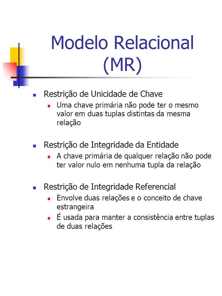 Modelo Relacional (MR) Restrição de Unicidade de Chave Uma chave primária não pode ter o mesmo valor em duas tuplas distintas da mesma relação Restrição de Integridade da Entidade A chave primária de qualquer relação não pode ter valor nulo em nenhuma tupla da relação Restrição de Integridade Referencial Envolve duas relações e o conceito de chave estrangeira É usada para manter a consistência entre tuplas de duas relações