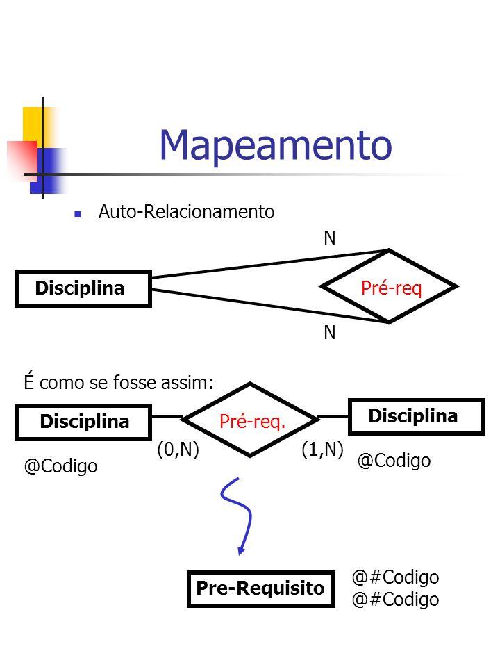 Mapeamento Auto-Relacionamento Disciplina Pré-req É como se fosse assim: N N Disciplina Pré-req.