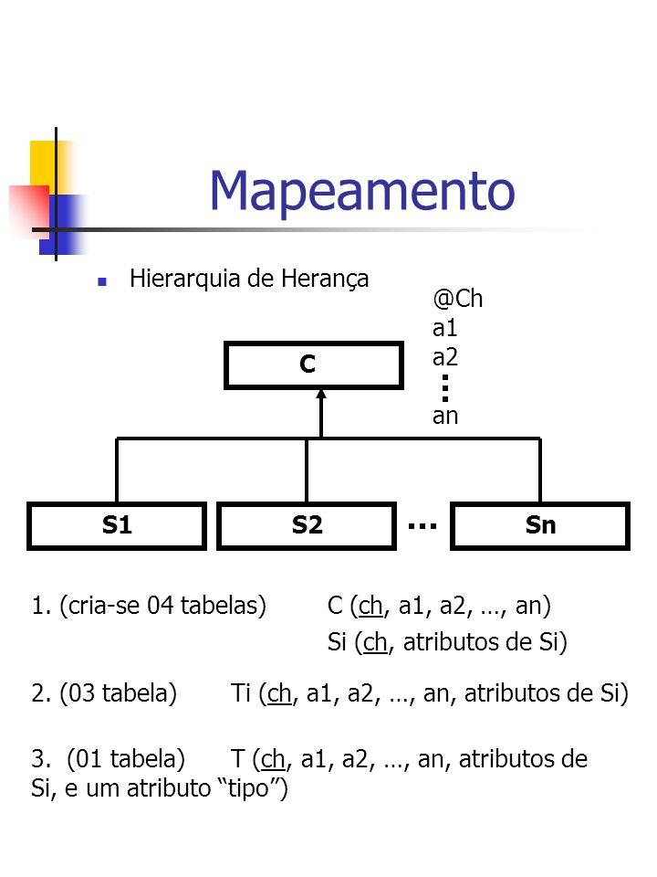 Mapeamento Hierarquia de Herança C S1 @Ch a1 S2 Sn a2 an 1.