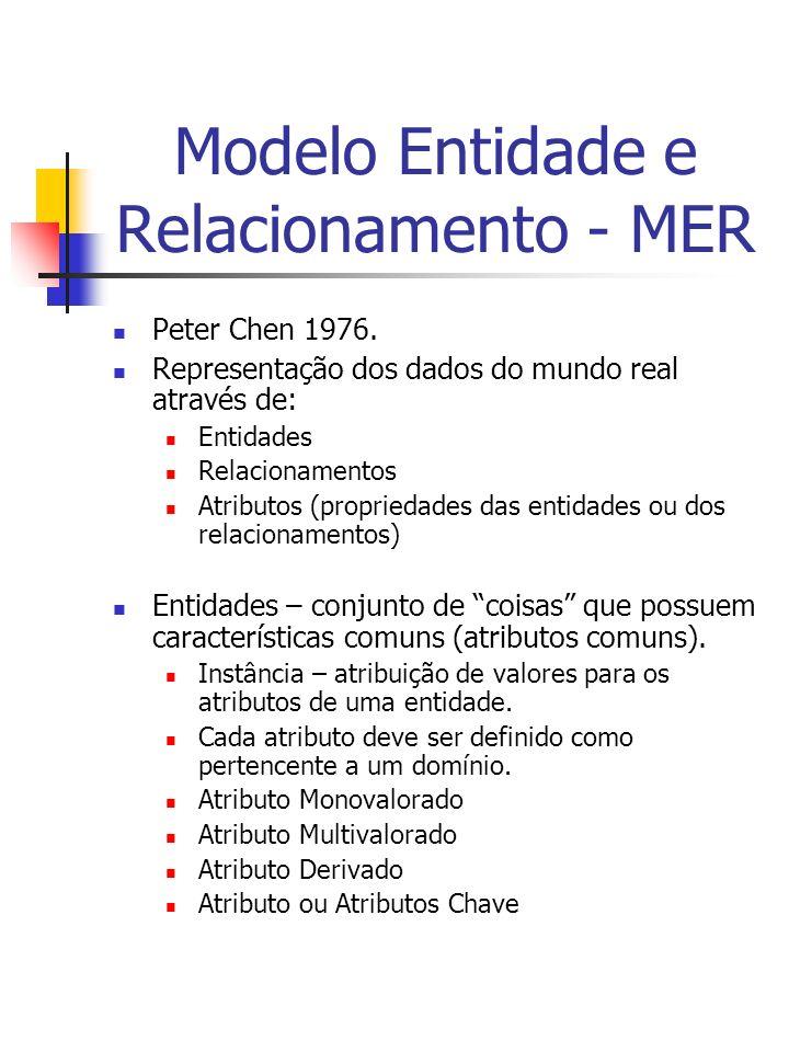 Modelo Entidade e Relacionamento - MER Peter Chen 1976.