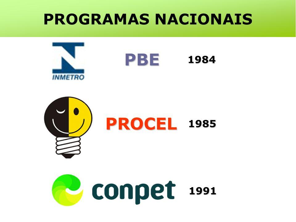 1991 PROCEL 1985 PBE 1984