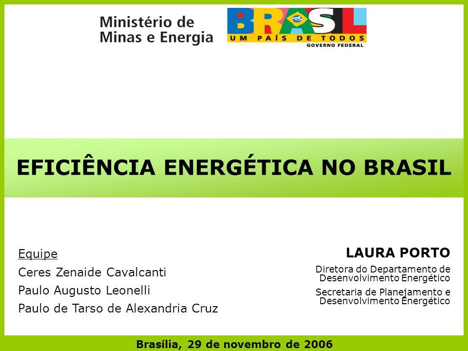 EFICIÊNCIA ENERGÉTICA NO BRASIL Brasília, 29 de novembro de 2006 LAURA PORTO Diretora do Departamento de Desenvolvimento Energético Secretaria de Planejamento e Desenvolvimento Energético Equipe Ceres Zenaide Cavalcanti Paulo Augusto Leonelli Paulo de Tarso de Alexandria Cruz
