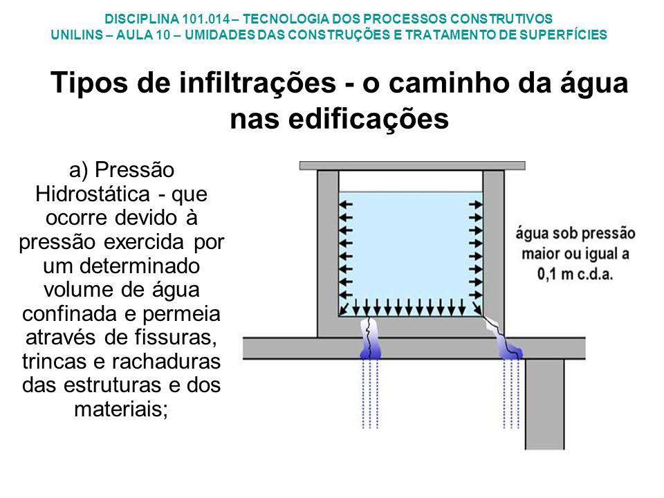 DISCIPLINA 101.014 – TECNOLOGIA DOS PROCESSOS CONSTRUTIVOS UNILINS – AULA 10 – UMIDADES DAS CONSTRUÇÕES E TRATAMENTO DE SUPERFÍCIES b) Percolação - a água escoa por gravidade livre da ação de pressão hidrostática, situação muito comum em lâminas de água sobre terraços e coberturas; Tipos de infiltrações