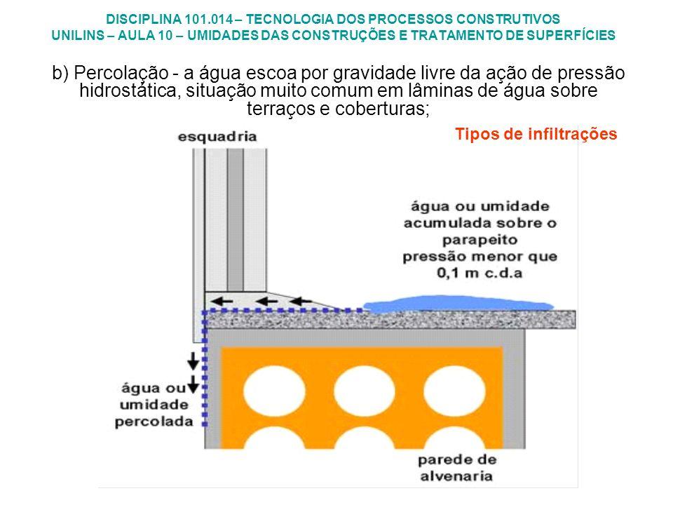 DISCIPLINA 101.014 – TECNOLOGIA DOS PROCESSOS CONSTRUTIVOS UNILINS – AULA 10 – UMIDADES DAS CONSTRUÇÕES E TRATAMENTO DE SUPERFÍCIES c) Capilaridade - que ocorre através dos poros dos materiais, pela ação da chamada tensão superficial, onde a situação mais características é a presença de umidade do solo que se eleva no material, em geral 70 a 80 cm; Tipos de infiltrações