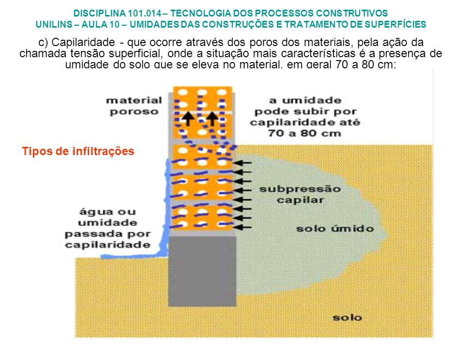 DISCIPLINA 101.014 – TECNOLOGIA DOS PROCESSOS CONSTRUTIVOS UNILINS – AULA 10 – UMIDADES DAS CONSTRUÇÕES E TRATAMENTO DE SUPERFÍCIES d) Condensação - que ocorre pelo esfriamento de vapores ou de certo teor de umidade existente no ambiente Tipos de infiltrações