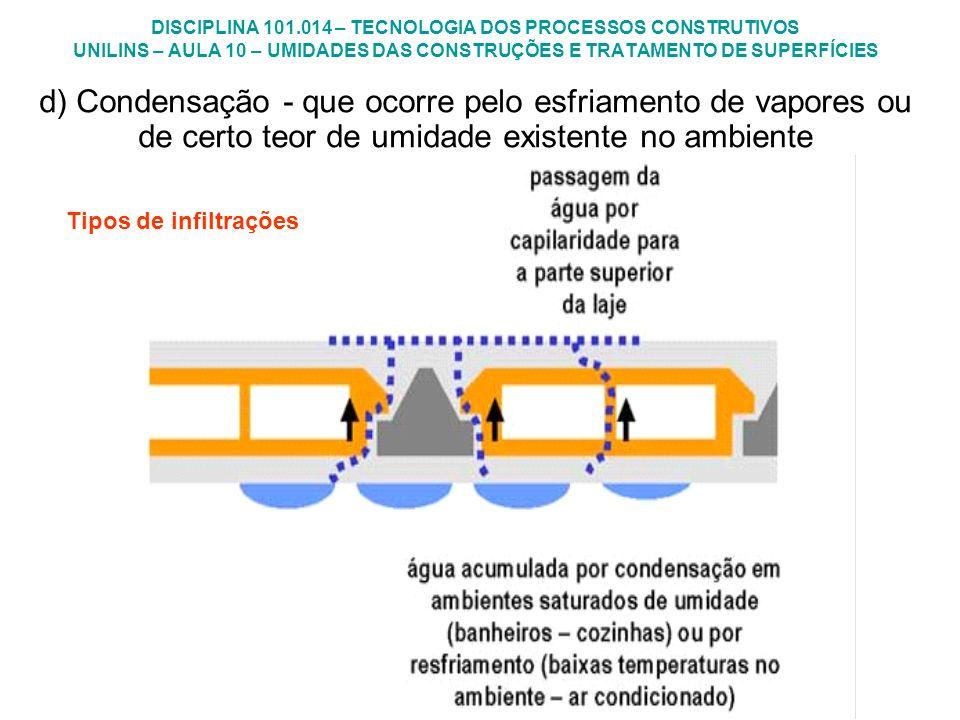 DISCIPLINA 101.014 – TECNOLOGIA DOS PROCESSOS CONSTRUTIVOS UNILINS – AULA 10 – UMIDADES DAS CONSTRUÇÕES E TRATAMENTO DE SUPERFÍCIES Classificação das impermeabilizações A escolha do sistema de impermeabilização mais adequado é função da forma de atuação da água sobre o elemento da edificação e do comportamento físico dos elementos sujeitos a ação da água