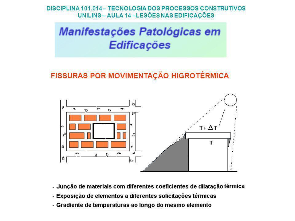 DISCIPLINA 101.014 – TECNOLOGIA DOS PROCESSOS CONSTRUTIVOS UNILINS – AULA 14 –LESÕES NAS EDIFICAÇÕES FISSURAS POR MOVIMENTAÇÃO HIGROTÉRMICA