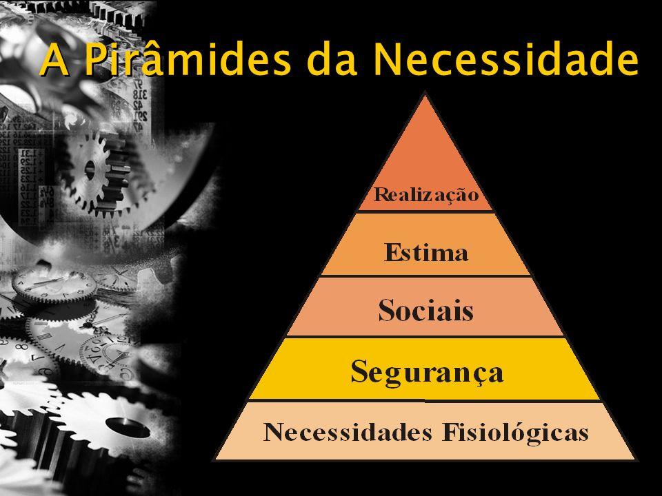 A Pirâmides da Necessidade